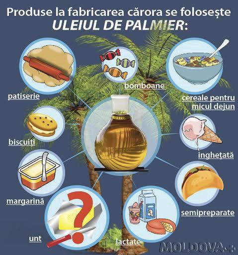 ULEIUL DE PALMIER, PREZENT ÎN ZECI DE CATEGORII DE PRODUSE, DAR FĂRĂ INFORMAREA CONSUMATORULUI
