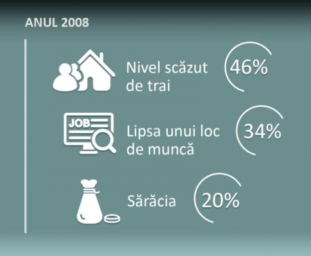 Migrație prin generații. Cum s-au schimbat în timp motivele pentru care moldovenii își părăsesc țara