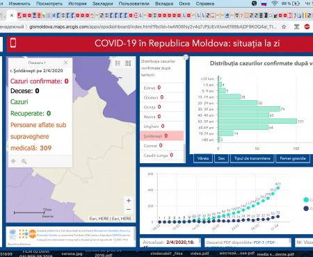 Situația la 02 aprilie 2020 în Republica Moldova, inclusiv raionul Șoldănești