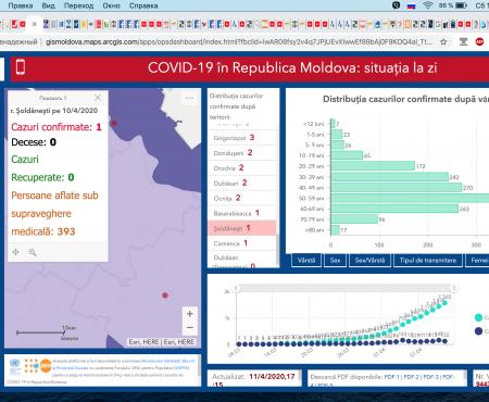 Situația la 11 aprilie 2020 în Republica Moldova, inclusiv în raionul Șoldănești