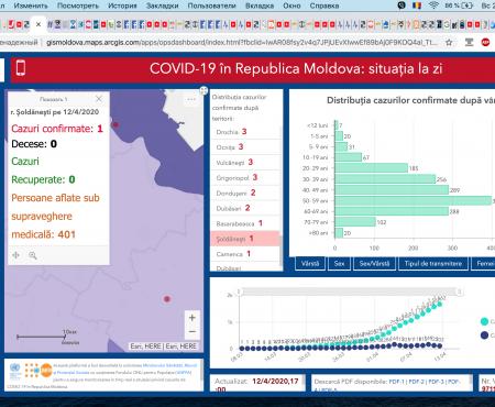 Situația la 12 aprilie 2020 în Republica Moldova, inclusiv în raionul Șoldănești