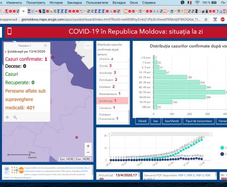 Situația la 13 aprilie 2020 în Republica Moldova, inclusiv în raionul Șoldănești