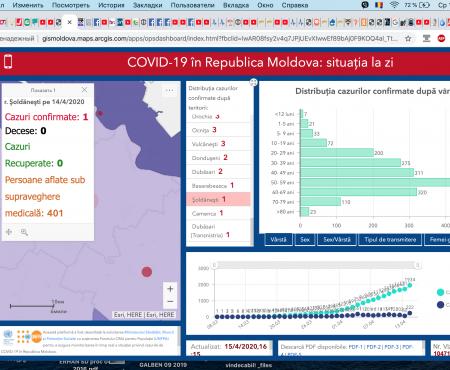 Situația la 15 aprilie 2020 în Republica Moldova, inclusiv în raionul Șoldănești