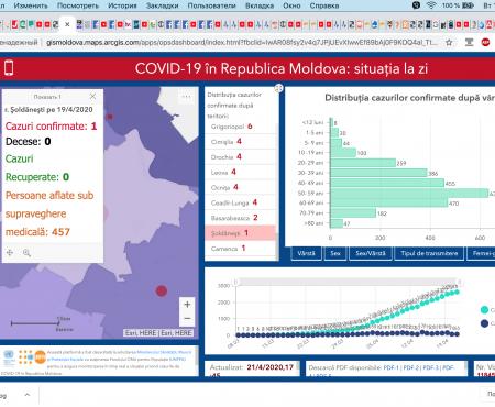 Situația la 21 aprilie 2020 în Republica Moldova, inclusiv în raionul Șoldănești