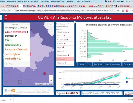 Situația la 24 aprilie 2020 în Republica Moldova, inclusiv în raionul Șoldănești