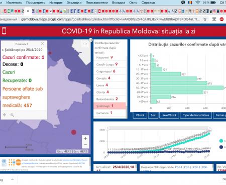Situația la 25 aprilie 2020 în Republica Moldova, inclusiv în raionul Șoldănești