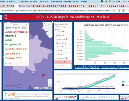 Situația la 28 aprilie 2020 în Republica Moldova, inclusiv în raionul Șoldănești