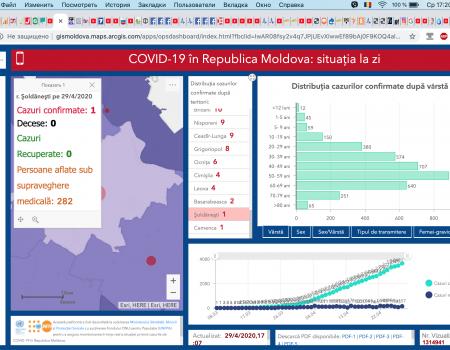 Situația la 29 aprilie 2020 în Republica Moldova, inclusiv în raionul Șoldănești