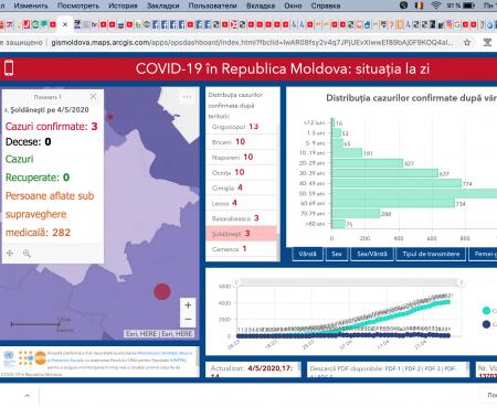 Situația la 04 mai 2020 în Republica Moldova, inclusiv în raionul Șoldănești
