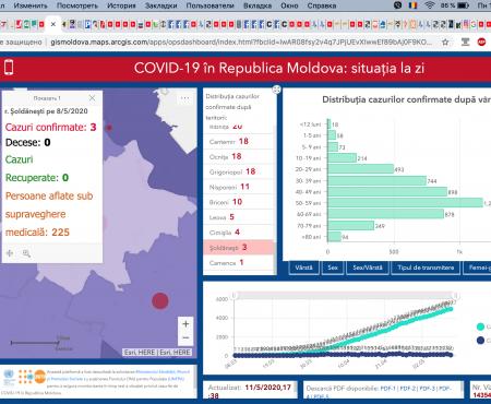 Situația la 11 mai 2020 în Republica Moldova, inclusiv în raionul Șoldănești