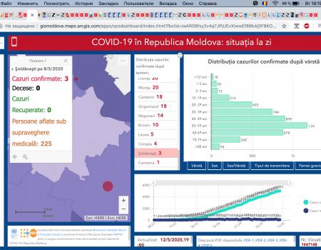 Situația la 12 mai 2020 în Republica Moldova, inclusiv în raionul Șoldănești