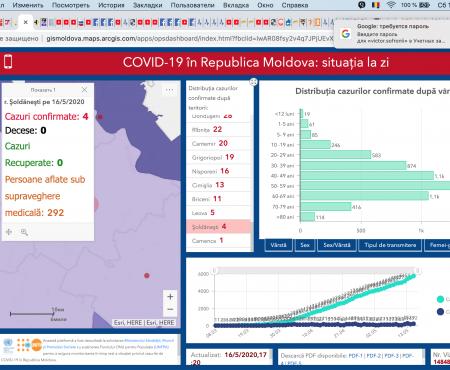 Situația la 16 mai 2020 în Republica Moldova, inclusiv în raionul Șoldănești