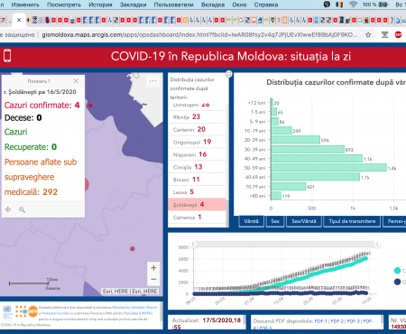 Situația la 17 mai 2020 în Republica Moldova, inclusiv în raionul Șoldănești
