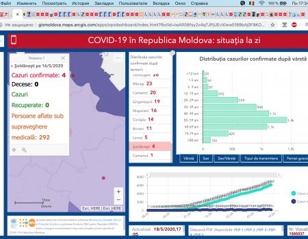 Situația la 18 mai 2020 în Republica Moldova, inclusiv în raionul Șoldănești
