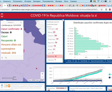 Situația la 19 mai 2020 în Republica Moldova, inclusiv în raionul Șoldănești