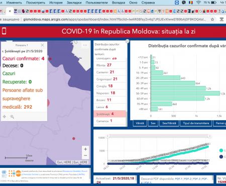 Situația la 21 mai 2020 în Republica Moldova, inclusiv în raionul Șoldănești