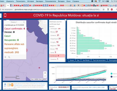 Situația la 22 mai 2020 în Republica Moldova, inclusiv în raionul Șoldănești