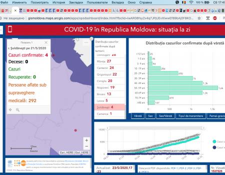 Situația la 23 mai 2020 în Republica Moldova, inclusiv în raionul Șoldănești