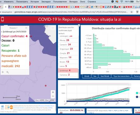 Situația la 25 mai 2020 în Republica Moldova, inclusiv în raionul Șoldănești