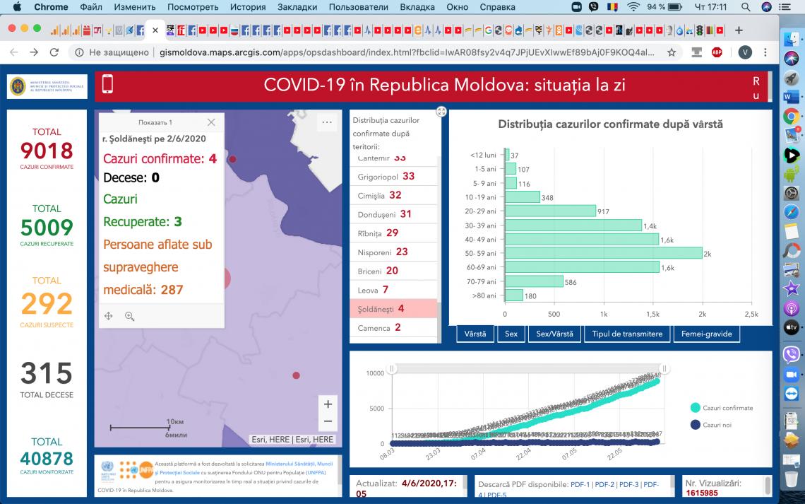 Situația la 04 iunie 2020 în Republica Moldova, inclusiv în raionul Șoldănești