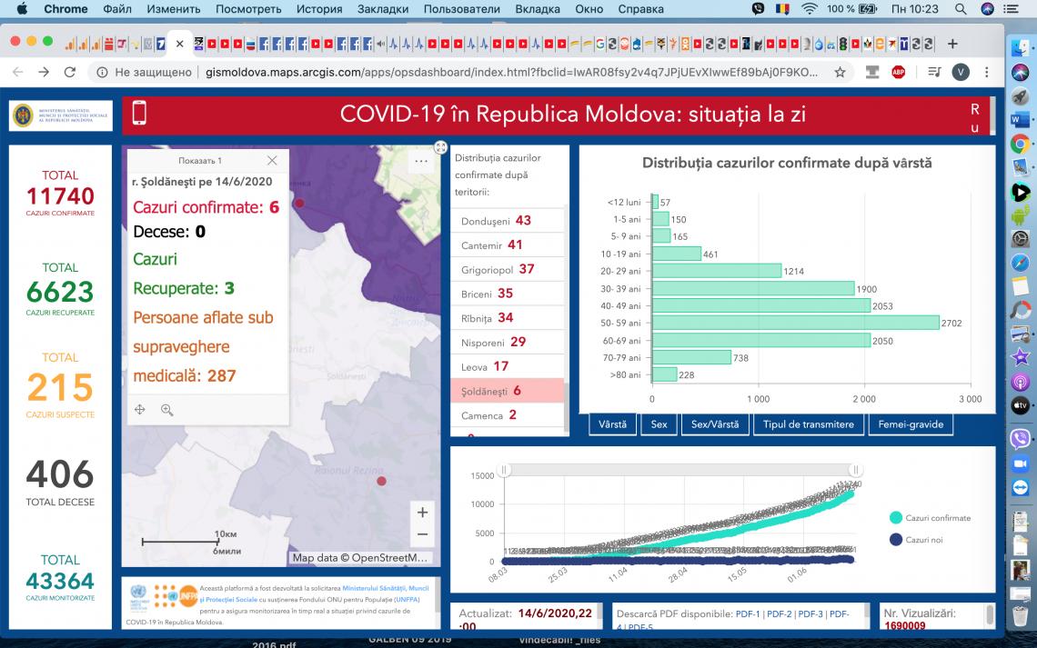 Încă un locuitor al raionului Șoldănești a fost confirmat pozitiv cu COVID 19