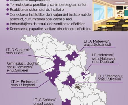 Condiții moderne pentru copiii din câteva localități. Ei vor învăța în clădiri călduroase și aerisite, renovate din bani europeni
