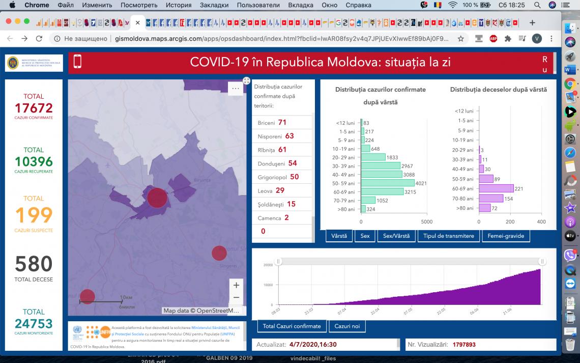 227 cazuri noi de COVID-19 confirmate astăzi 04.07.2020, în republică