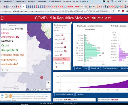+ 142 cazuri noi de infectare cu COVID-19 şi trei decese, înregistrate azi