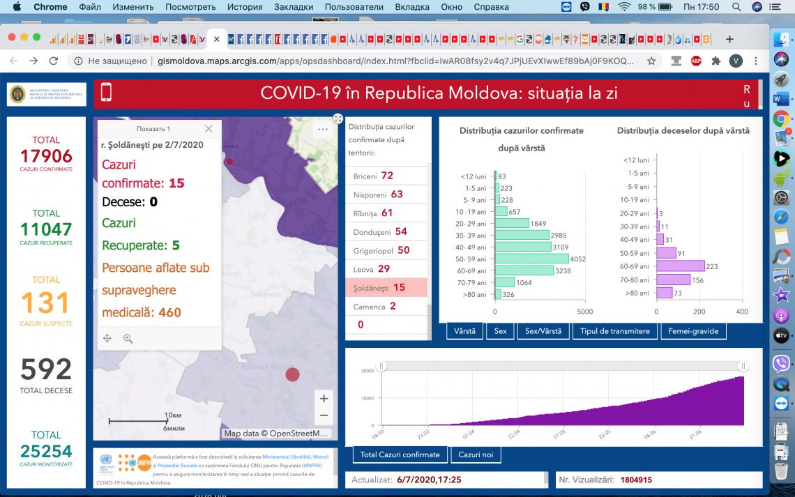 10 decese noi și alți 92 de moldoveni au fost testați pozitiv cu COVID-19