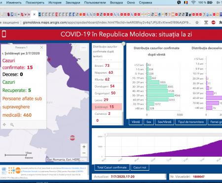 8 decese și alți 235 de moldoveni au fost testați pozitiv cu COVID-19, în republică, inclusiv unu din raionul Șoldănești