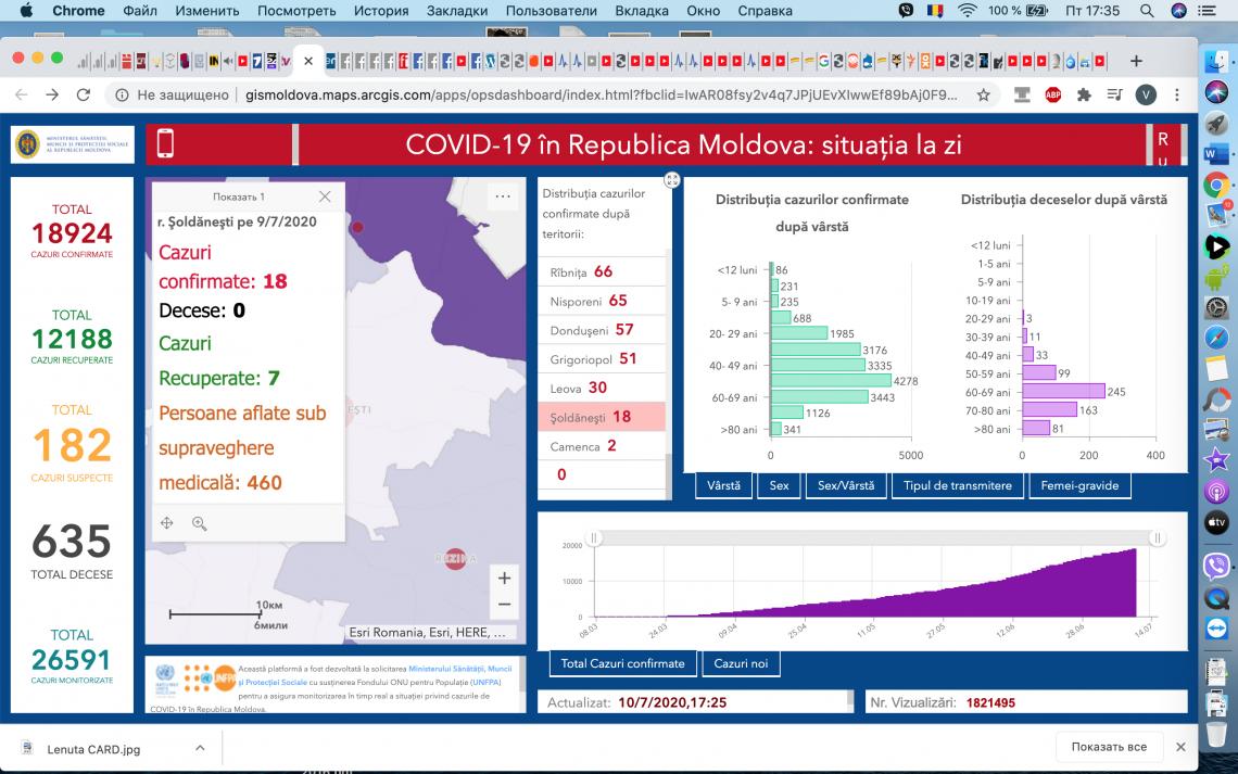 +258 cazuri noi de COVID-19 confirmate astăzi 10.07.2020, în republică