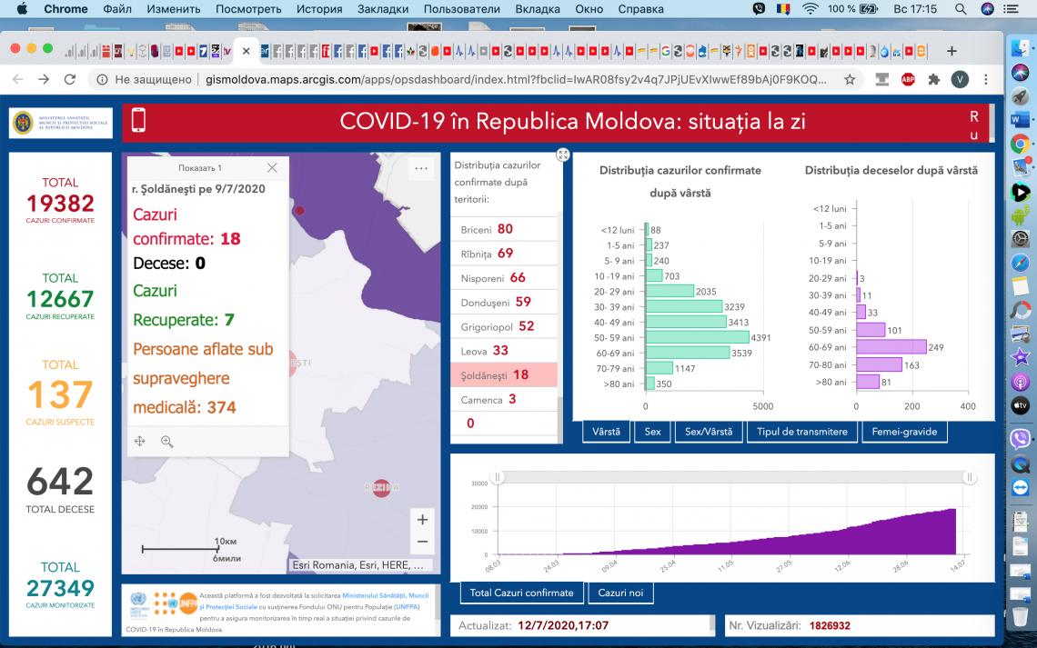 +174 de cazuri de COVID 19,confirmate astăzi 12.07.2020, în republică