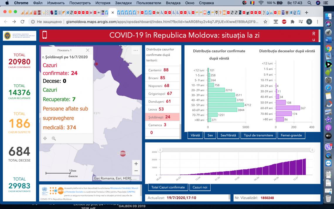 +186 de cazuri de COVID 19, confirmate astăzi 19.07.2020, în republică