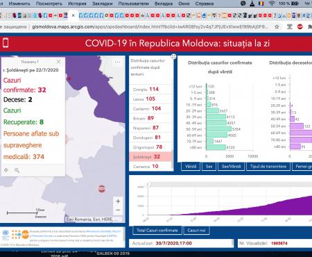 Alți nouă oameni au decedat și 396 s-au infectat cu COVID-19 astăzi în Republica Moldova