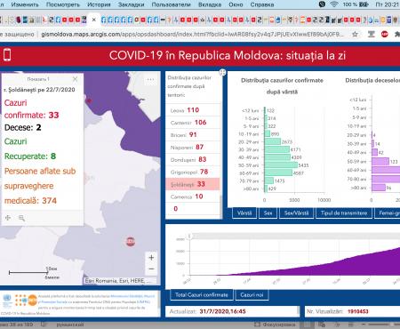În total, în raionul Șoldănești deja au fost înregistrate 33 cazuri de infectare cu COVID-19