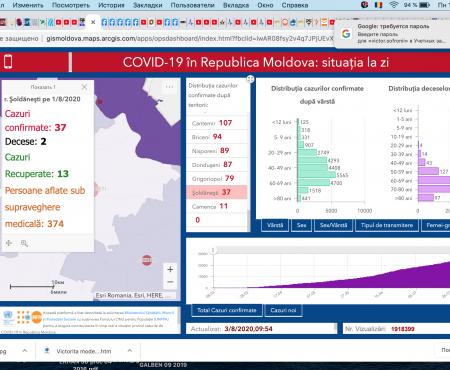 Încă trei persoane din raionul Șoldănești, testate pozitiv cu COVID-19