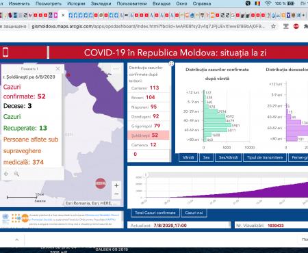 + 362 cazuri noi de infectare cu COVID-19 confirmate astăzi în Republica Moldova