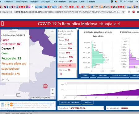 396 de cazuri noi de Covid-19, înregistrate în ultimele 24 de ore