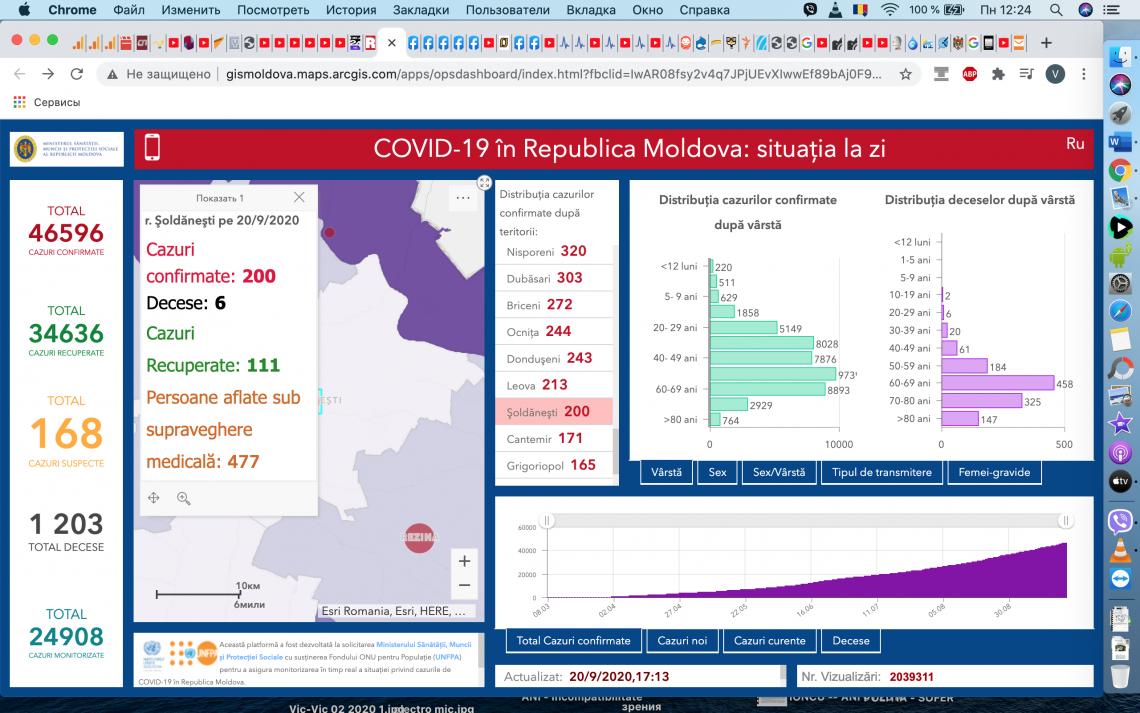 RECORD la Șoldăneșteni: 10 persoane infectate cu COVID 19