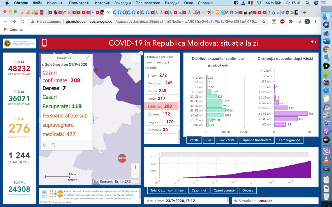 786 cazuri noi de infectare cu COVID-19, nouă – din Șoldănești