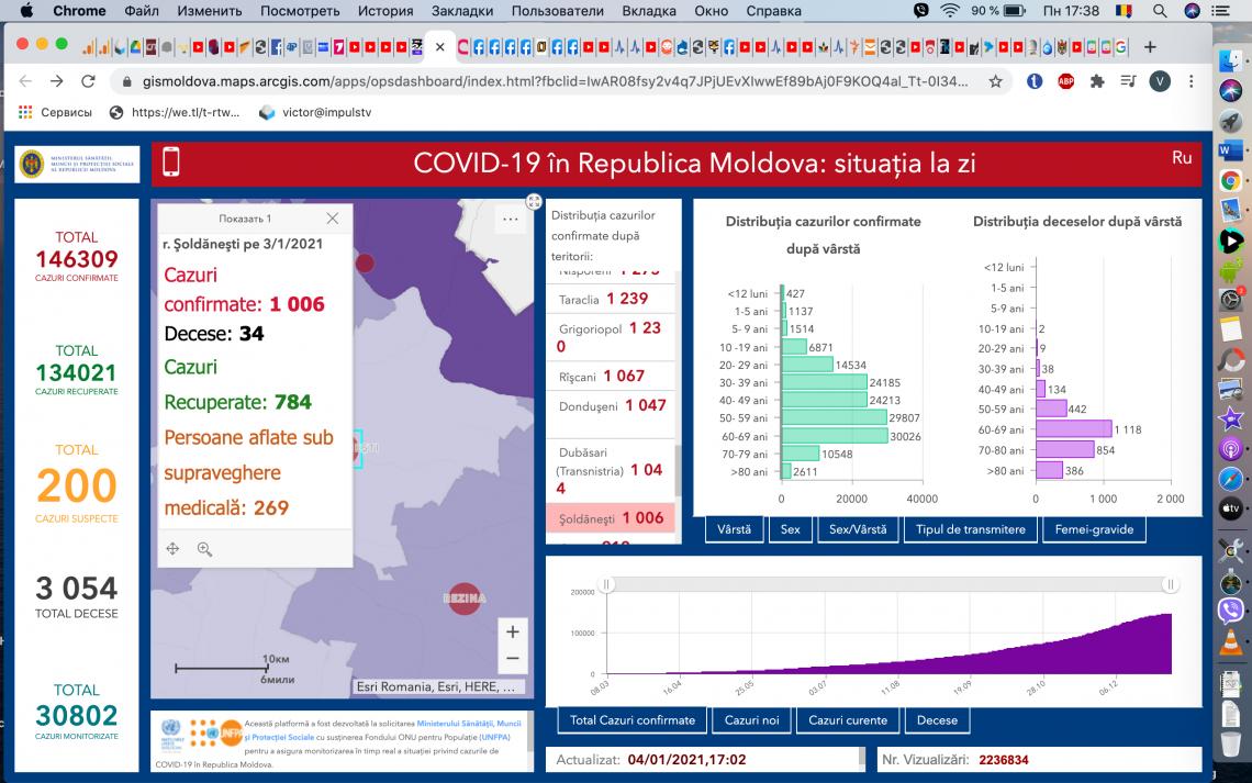 COVID-ul mai face trei victime la Șoldănești